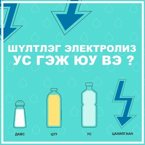 Шүлтлэг электролиз ус гэж юу вэ?
